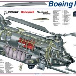 BoeingMH-47Glarge
