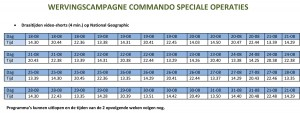 WERVINGSCAMPAGNE-COMMANDO-SPECIALE-OPERATIES